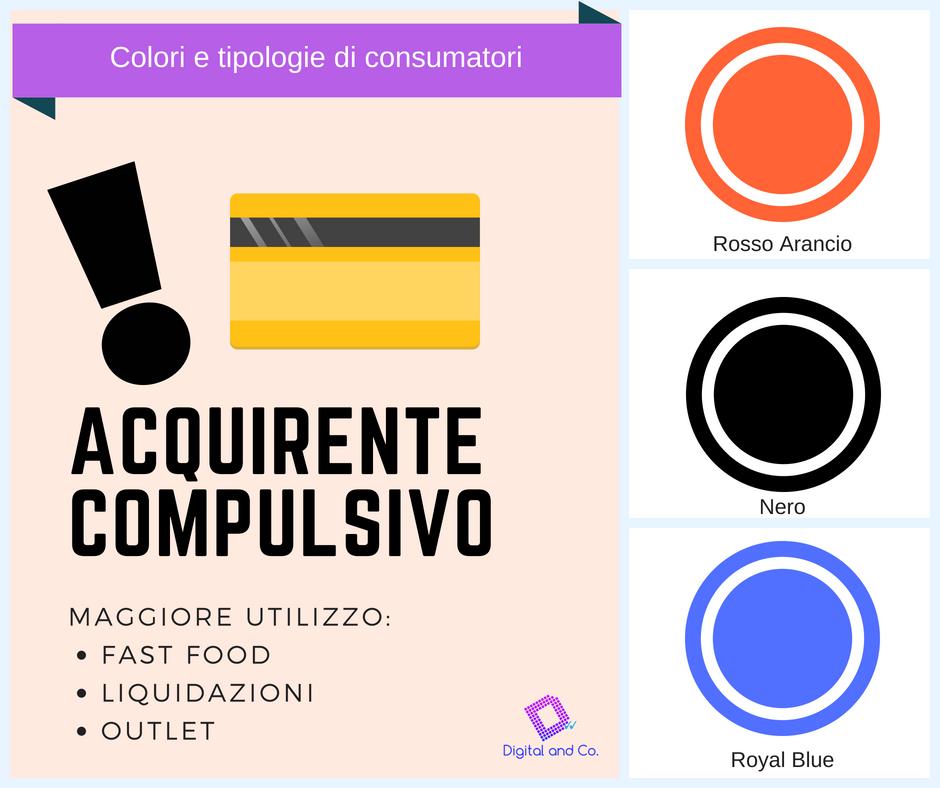 colori e acquirenti compulsivi