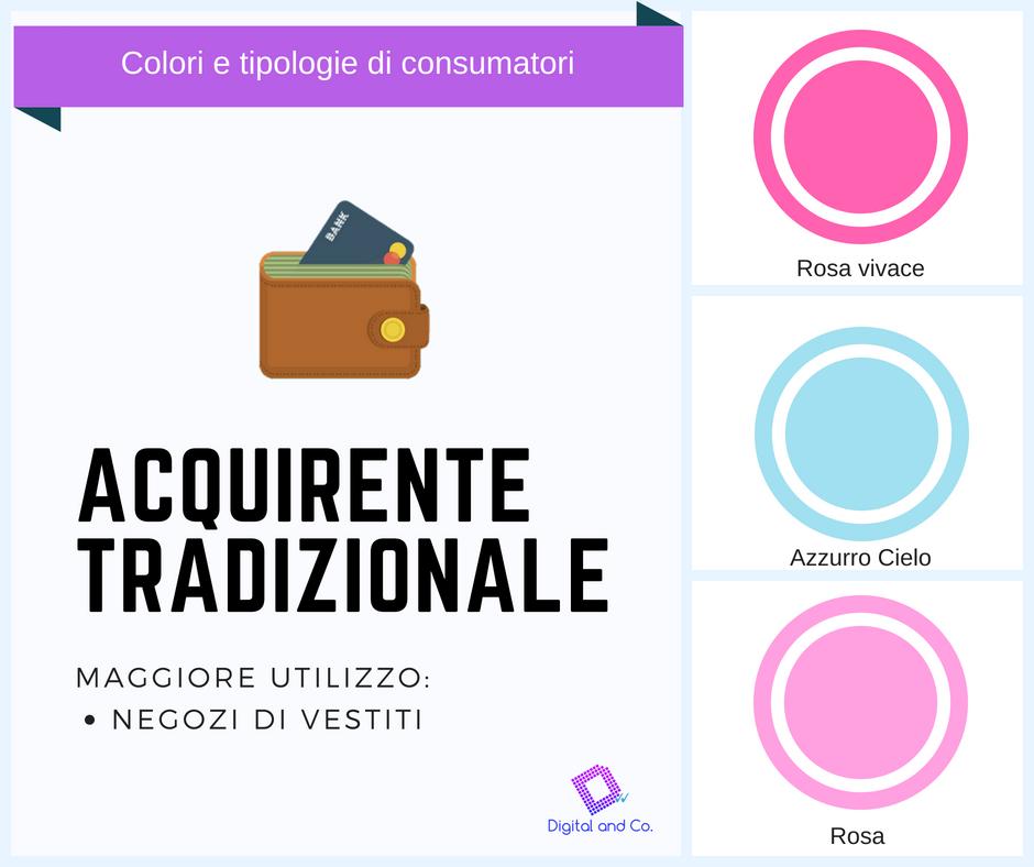 colori e acquirenti tradizionali